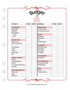 printable wedding budget list koni polycode co