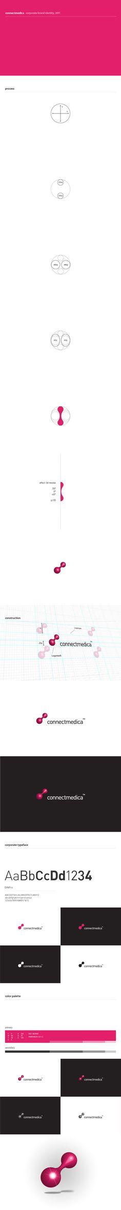 Logo design for ConnectMedica