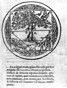 Woodcut illustration of one of Giordano Bruno's mnemonic devices:  in the spandrels are the four classical elements: earth, air fire, water    http://41.media.tumblr.com/66b26cdc7e617003da50414bb4c9cf08/tumblr_n3px4zwqfT1r6x9qxo1_500.jpg
