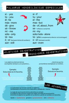 World Languages/Spanish Class Poster  Reglas de los by ADoseOfDani, $30.00