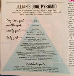 Jillian's Goal Pyramid                                                       …