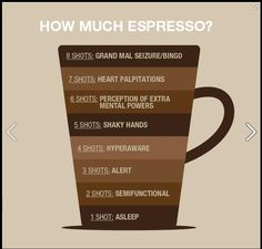 How bad is it that I drink at least 4 lattes with 8 shots each a day?  Hmm... I <3 espresso