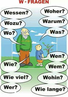 W fragen The w-questions in German Study German, German English, German Grammar, German Words, German Language Learning, Language Study, Dual Language, German Resources, Deutsch Language