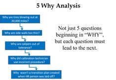 Root cause analysis - Learn four . 5 Why Analysis, 5 Whys, Ishikawa Diagram, 80 20 Principle, Internal Audit, The Guilty, Cause And Effect, Communication Skills, The Next