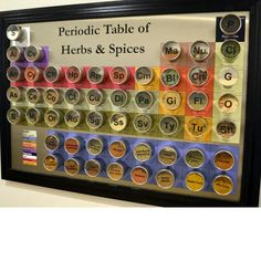 magnetic periodic table of herbs spices reader kitchen project ah so neat