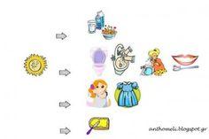Τσεκ και φύγαμε! (εκτυπώσιμη παιδική λίστα για τις διακοπές) - Anthomeli Blog, Kids, Young Children, Boys, Blogging, Children, Boy Babies, Child, Kids Part