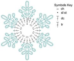 crochet by faye: Holiday Fun: Leander Snowflake