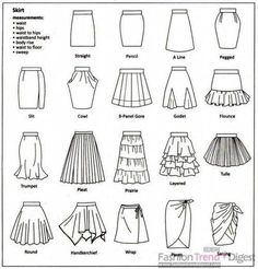 Fashion infographic : From tulle to pencil Skirts infographic Fashion infographic