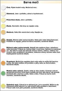 Tabulka - Barva moči Romantic Dates