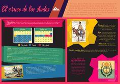 Infografía elaborado por los alumnos de 4° año B. Ramiro Alex Flores Santa Cruz, Juan Villalobos, Paula Rossi, Valentina Álvares y Rocco Merani. Prof. Eleonora Urso