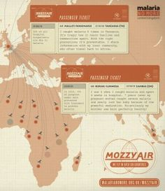 Mozzy Air: our fictitious airline that flies to over 100 destinations. It's brought to life through the an infographic featuring flight paths to countries affected by malaria past and present. It also brings you compelling personal stories and facts from ten countries.    Plus Mozzy Air reminds travellers to get protected before heading overseas.