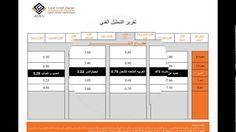 البورصة المصرية | شركة عربية اون لاين | التحليل الفني | 24-07-2016 | بور...
