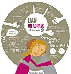 Abrazos y beneficios. con @Mlorenazambrano #abrazos #VidaSaludable #Psicologia