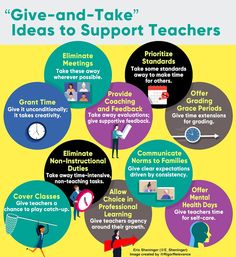 A Principal's Reflections: Give and Take Ideas to Support Teachers In School Suspension, Give And Take, Blended Learning, Knowledge Is Power, Prioritize, Professional Development, Make Time, Stress And Anxiety, Helping People