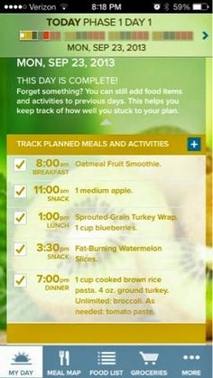 A day in the Fast metabolism diet