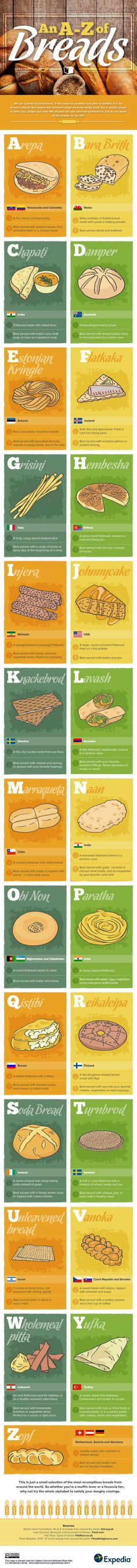 illustrated alphabet featuring breads from every corner of the globe. You'll find everything from Indian naan and Colombian arepas to Ethiopian injera and Russian qistibi.    Let's take a look at some of the tasty breads on the list: