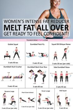 Women's Compound Fat Reducer! Melt Fat All Over! Get Ready to Feel Confident!
