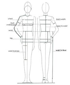 how to take accurate measurements sewing - Google Search