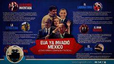 El análisis de la invasión de EUA a México, los cómplices que lo permitieron y las tácticas que utiliza para exterminar a los mexicanos y saquear sus recursos naturales.