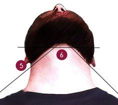 Beardcare | Fragen zur Bartpflege | Bart Konturen | blackbeards