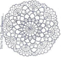 39 mejores imágenes de Crochet, cuero, tela, artesanias y