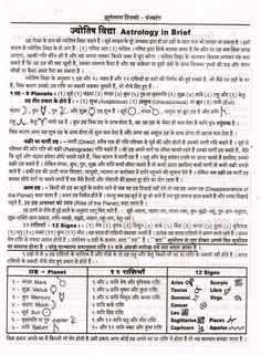 Astrology in Brief (Hindi) ज्योतिष विद्या - Jhulelal Tipno - Panchang - Astrology party Astrology In Hindi, Astrology Books, Learn Astrology, Astrology And Horoscopes, Astrology Chart, Vedic Astrology, Gernal Knowledge, General Knowledge Facts, Knowledge Quotes