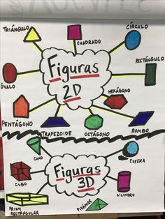 Figuras 2D Figuras 3D Shapes in Spanish