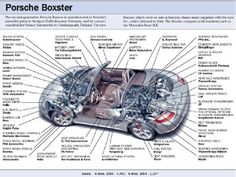 Basic Car Parts Diagram motorcycle engine. Projects to