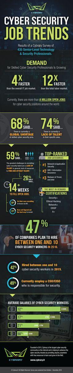best resume format doc resume computer science engineering