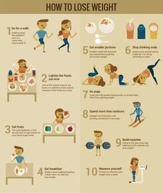 How To Lose Weight   #infographic #HowTo #WeightLoss #health