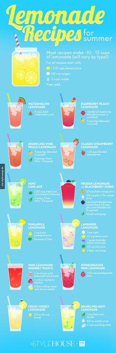 Limonade zum selber machen.