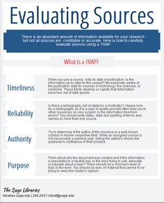 How to use a TRAP to evaluate sources for research. Library Research, Library Skills, Research Writing, Thesis Writing, Research Skills, Library Lessons, Research Methods, Study Skills, Academic Writing