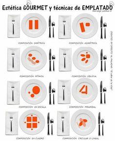 Diseño de Montaje de platos Más