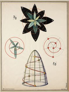 The Art of Knowledge: academic wall chart Bladstanden by A.A. Voorn. The leaf level of nature's geometry. #sciencesunday
