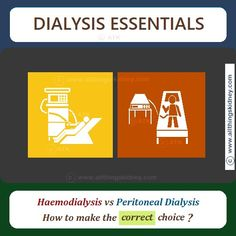 Dialysis is one of key treatment options for Kidney Failure. Kidney Failure, Kidney Disease, Blood Components, Human Kidney, Peritoneal Dialysis, Arteries And Veins, Kidney Health, Blood Vessels, Cavities
