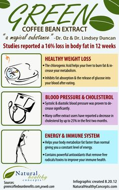 Weight loss with thyroid issues image 4