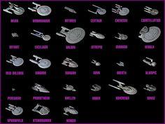 Todas las naves de guerra de la Federacion Unida de Planetas