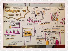 365 Creativity Facilitators: Graphic Facilitation