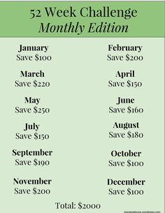 52 Week Savings Challenge, Money Saving Challenge, Money Saving Tips, Money Tips, Saving Ideas, 52 Week Saving Plan, Money Week, Journal Challenge, Managing Money
