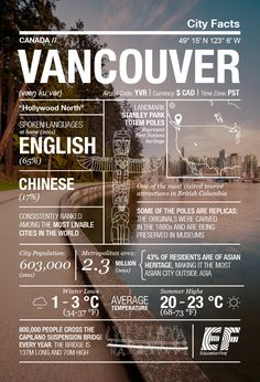 From its spectacular location to a cool cityscape and diverse population, it's easy to see why Vancouver is one of the most livable cities in the world. Travel Tours, Travel List, Travel Guide, Vancouver Travel, Perfect Road Trip, Canada Travel, Travel Posters, Places To Travel, Travel Inspiration