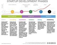 Startup Key Stages - STARTUP COMMONS ORG