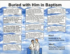 Baptism in the Name of Jesus Christ for the Remission of since. Acts 2:38-40