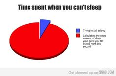 Time spent when you can't sleep - kinda how I'm feeling right now.