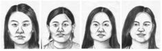 """Study: Suicides of Asian police sketch artists near 60% """"Hardest job in China"""" banned from high floors/owning knives"""