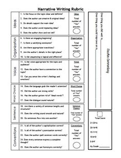 Now includes TWO rubrics. There is a rubric for narrative writing and a rubric for informational writing! Great for 6-traits, writing workshop, or ANY writing program. Rubric is very teacher friendly and student friendly. Product was specifically created for personal narratives, fiction writing, and informational writing.