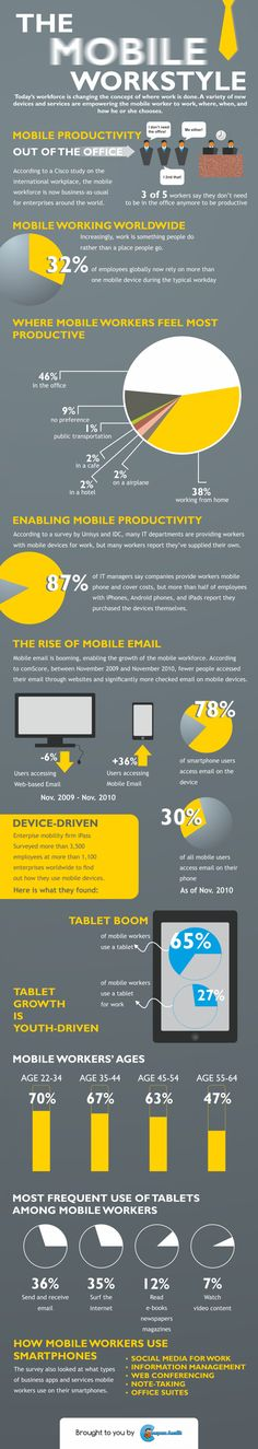 The Mobile Workstyle Infographic