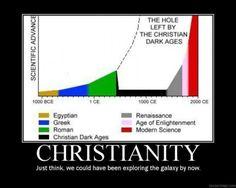 Christianismo #01