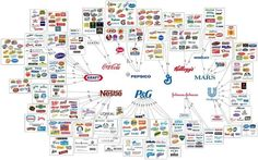 Only 10 companies control almost every large food and beverage brand in the world. There's a good chance these companies — Nestlé, Pepsico, Coca-Cola, Unilver, Coca Cola, Procter And Gamble, Hygiene, Food Industry, Banners, Illusions, Just In Case, Cool Stuff, Stuff To Buy