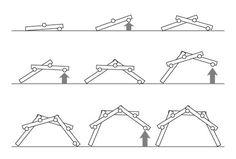 Conheça a Incrível ponte projetada por Leonardo Da Vinci, uma ponte feita totalmente de madeira sem uso de pregos, amarras ou suportes.    ...