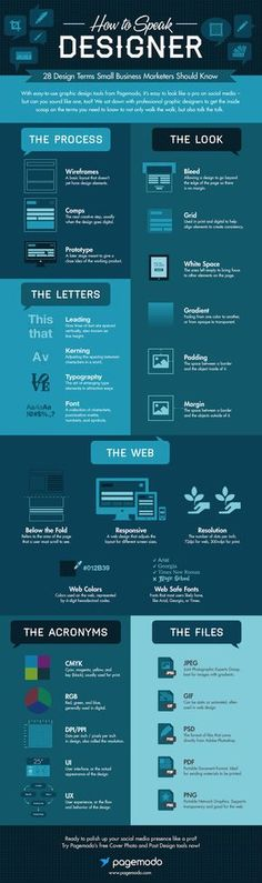 This infographic defines several web design terms. The jargon of web design is not at all similar to traditional art, because the two styles of art are completely different. Graphisches Design, Graphic Design Tips, Graphic Design Inspiration, Tool Design, Layout Design, Design Files, Design Food, Design Basics, Web Design Tips